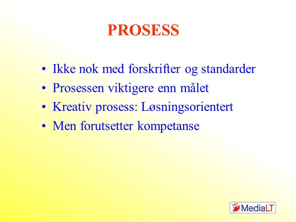 PROSESS Ikke nok med forskrifter og standarder Prosessen viktigere enn målet Kreativ prosess: Løsningsorientert Men forutsetter kompetanse