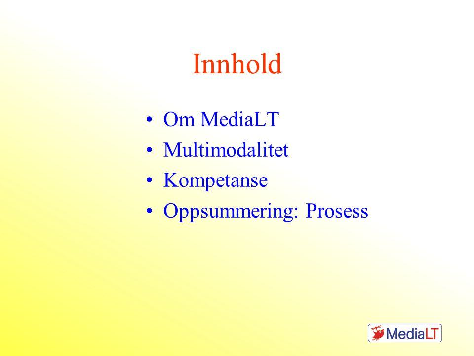 Innhold Om MediaLT Multimodalitet Kompetanse Oppsummering: Prosess