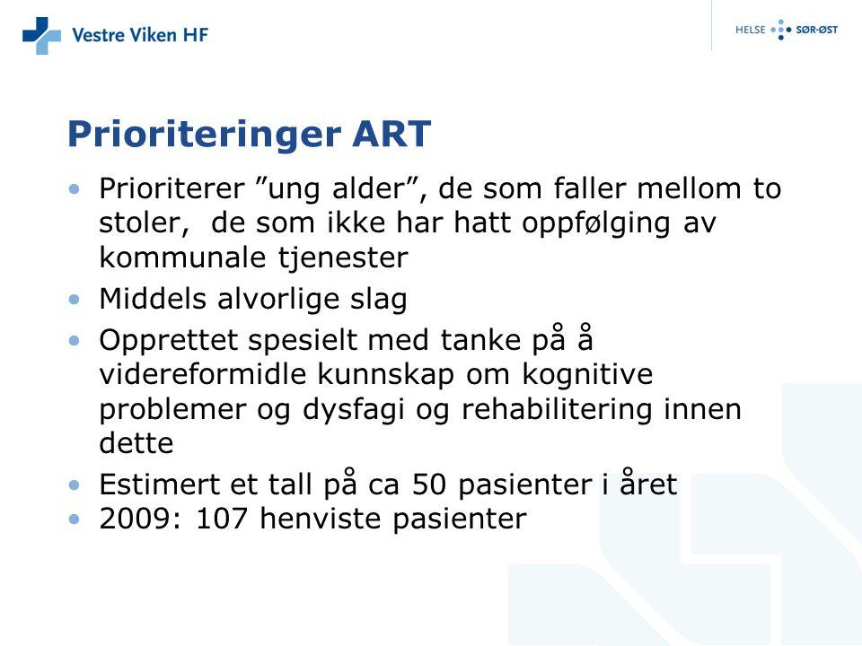 Drammen Kommune 62 000 innbyggere 10 ergoterapeuter: 1 leder, 1 på rehab.avd., 1 i Geriatrisk team, 7 jobber ute i kommunen.