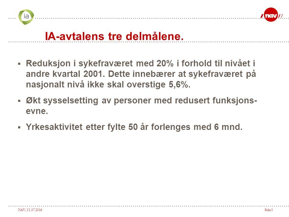 NAV, 11.07.2014Side 3 IA-avtalens tre delmålene.  Reduksjon i sykefraværet med 20% i forhold til nivået i andre kvartal 2001. Dette innebærer at syke