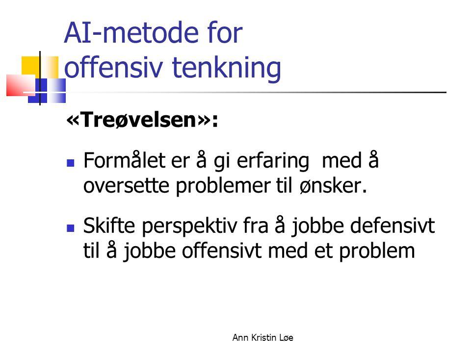 Ann Kristin Løe AI-metode for offensiv tenkning «Treøvelsen»: Formålet er å gi erfaring med å oversette problemer til ønsker. Skifte perspektiv fra å
