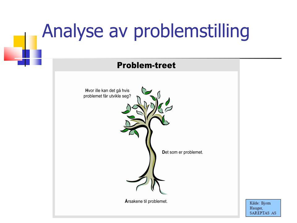 Analyse av problemstilling Kilde: Bjørn Hauger, SAREPTAS AS