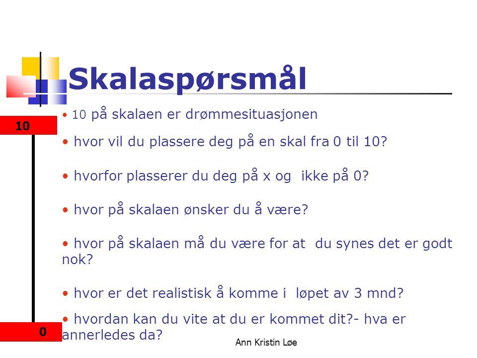 Ann Kristin Løe Skalaspørsmål 10 på skalaen er drømmesituasjonen hvor vil du plassere deg på en skal fra 0 til 10? hvorfor plasserer du deg på x og ik
