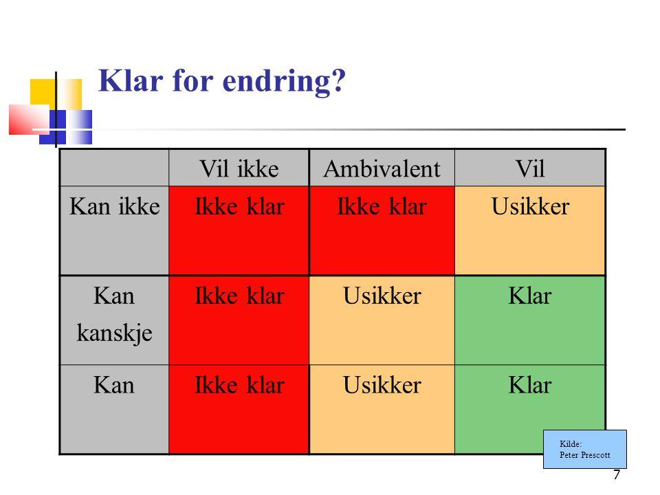 Ann Kristin Løe Spørsmål om fremskritt Hva er blitt bedre.