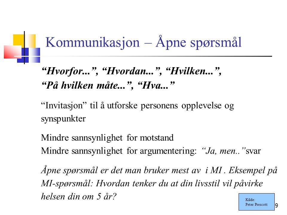 Ann Kristin Løe Hva LØFT ikke er.......