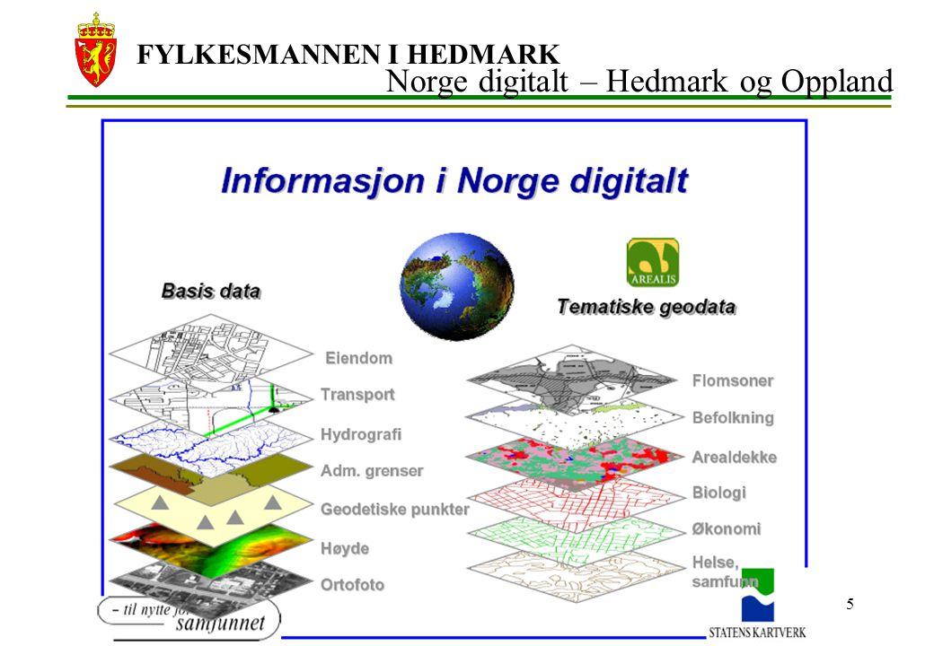 FYLKESMANNEN I HEDMARK 6 Fra oppslags verktøy til GIS som forvaltningsystem Elementene i et informasjonssystem Informasjonssystemets plass i en beslutningssløyfe Beslutningssløyfe