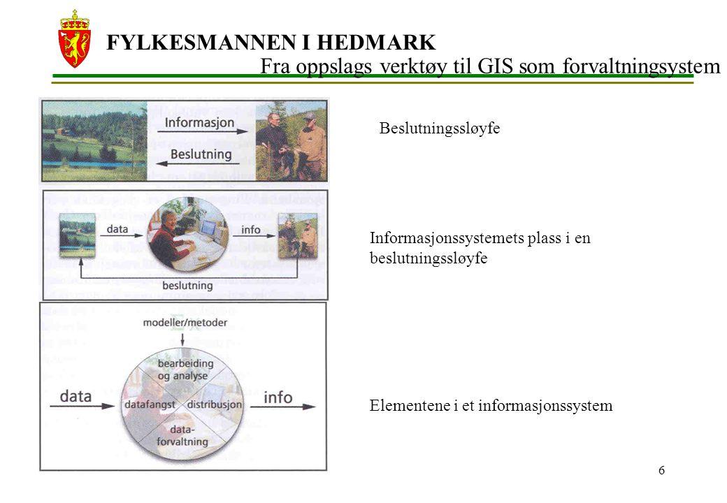 FYLKESMANNEN I HEDMARK 7 Geodatasamarbeidet i Hedmark (og Oppland) Elektronisk saksbehandling –Dokumenter –Geografi Hensikten med samarbeidet er å gi saksbehandlere et felles innsyn mot relevante geografiske datasett.