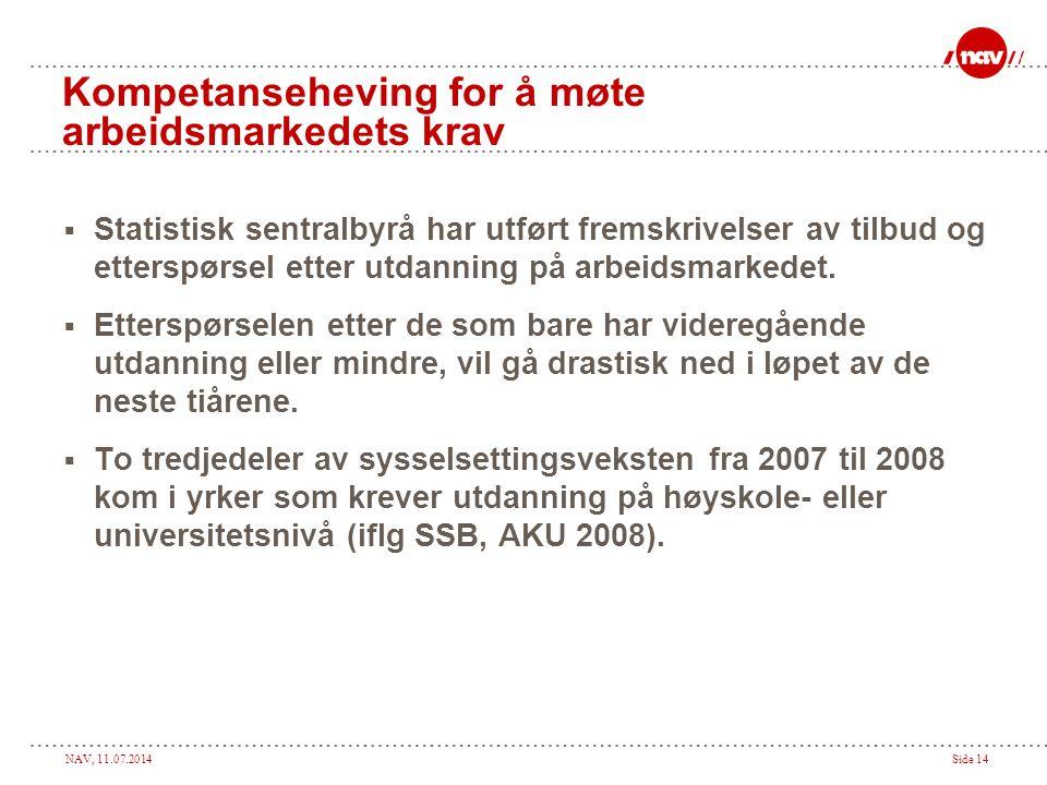 NAV, 11.07.2014Side 14 Kompetanseheving for å møte arbeidsmarkedets krav  Statistisk sentralbyrå har utført fremskrivelser av tilbud og etterspørsel etter utdanning på arbeidsmarkedet.