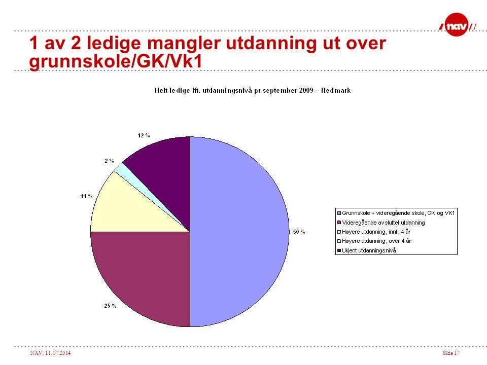 NAV, 11.07.2014Side 17 1 av 2 ledige mangler utdanning ut over grunnskole/GK/Vk1