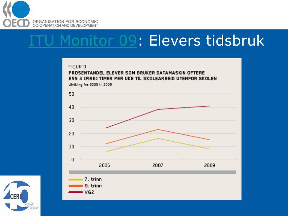 ITU Monitor 09ITU Monitor 09: Elevers tidsbruk