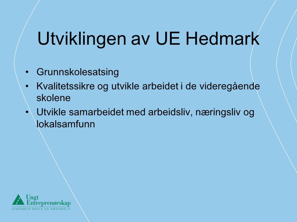 Utviklingen av UE Hedmark Grunnskolesatsing Kvalitetssikre og utvikle arbeidet i de videregående skolene Utvikle samarbeidet med arbeidsliv, næringsli