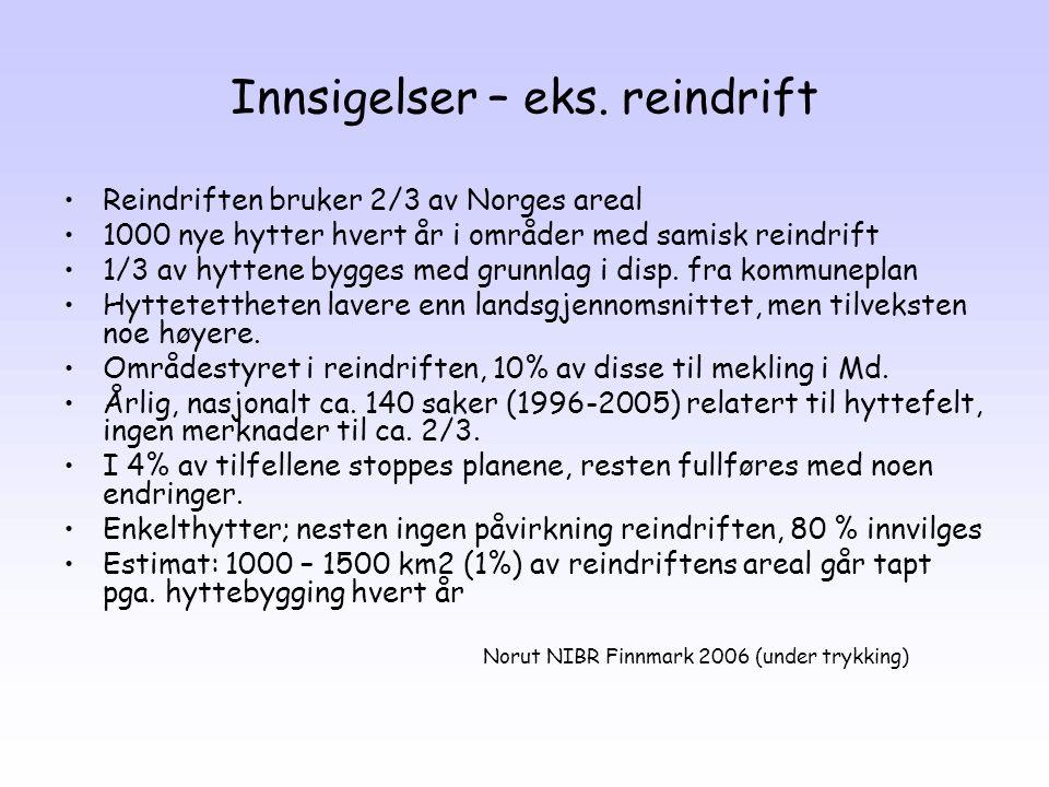 Innsigelser – eks. reindrift Reindriften bruker 2/3 av Norges areal 1000 nye hytter hvert år i områder med samisk reindrift 1/3 av hyttene bygges med
