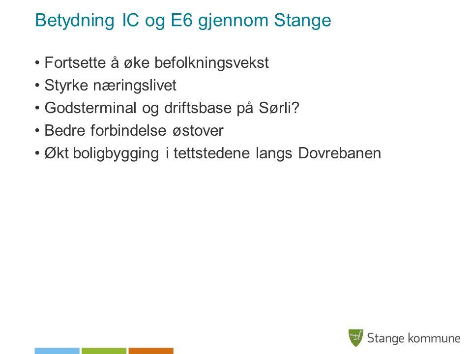 Betydning IC og E6 gjennom Stange Fortsette å øke befolkningsvekst Styrke næringslivet Godsterminal og driftsbase på Sørli.