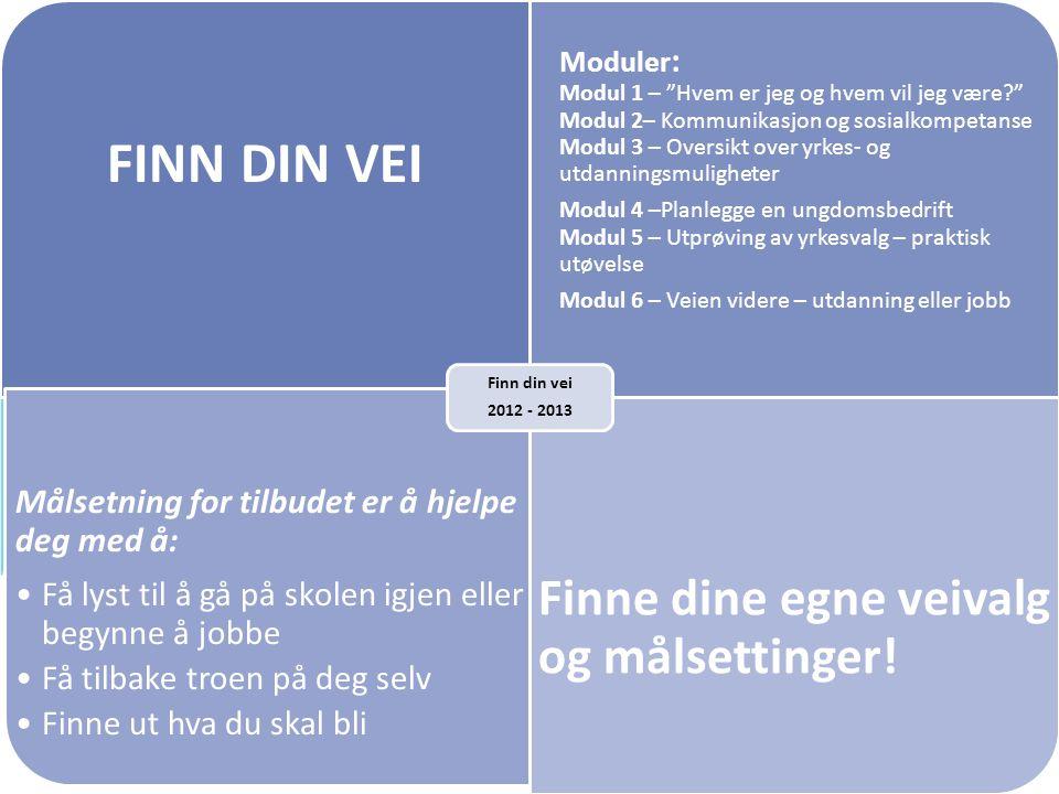 """FINN DIN VEI Moduler : Modul 1 – """"Hvem er jeg og hvem vil jeg være?"""" Modul 2– Kommunikasjon og sosialkompetanse Modul 3 – Oversikt over yrkes- og utda"""