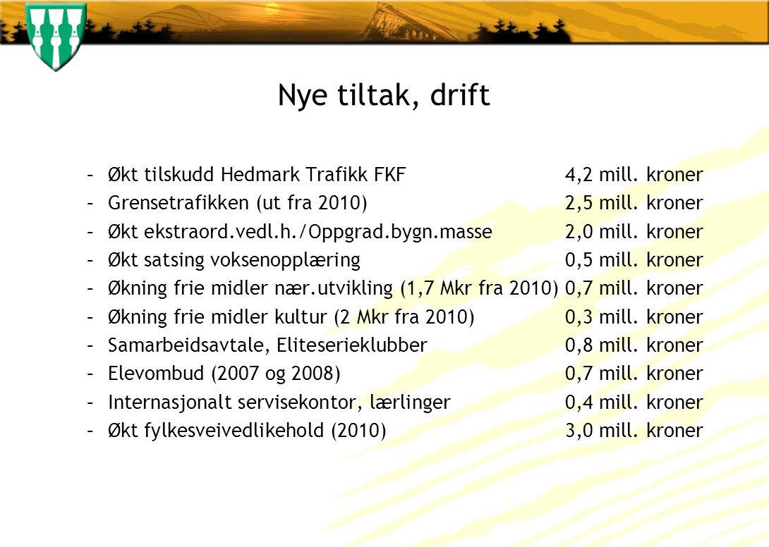 –Økonomi0,5 mill.kroner –Samferdsel0,5 mill. kroner –Kultur0,3 mill.