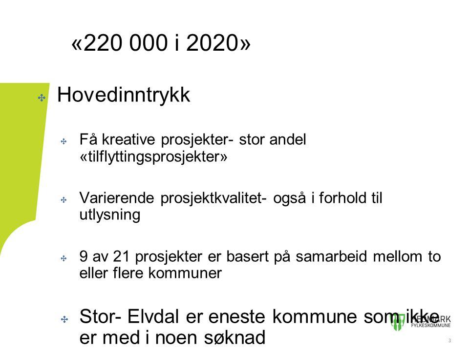 3 «220 000 i 2020» ✤ Hovedinntrykk ✤ Få kreative prosjekter- stor andel «tilflyttingsprosjekter» ✤ Varierende prosjektkvalitet- også i forhold til utlysning ✤ 9 av 21 prosjekter er basert på samarbeid mellom to eller flere kommuner ✤ Stor- Elvdal er eneste kommune som ikke er med i noen søknad 3