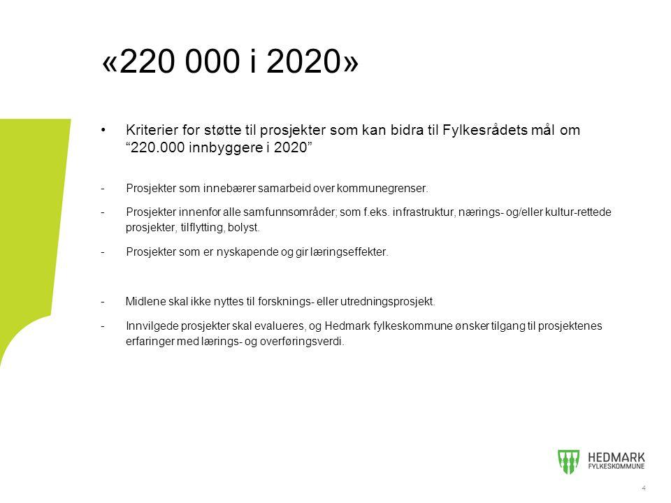 4 «220 000 i 2020» Kriterier for støtte til prosjekter som kan bidra til Fylkesrådets mål om 220.000 innbyggere i 2020  Prosjekter som innebærer samarbeid over kommunegrenser.