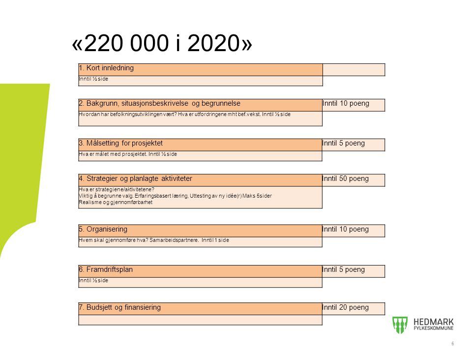 6 «220 000 i 2020» 6 5. OrganiseringInntil 10 poeng Hvem skal gjennomføre hva? Samarbeidspartnere. Inntil 1 side 6. FramdriftsplanInntil 5 poeng Innti