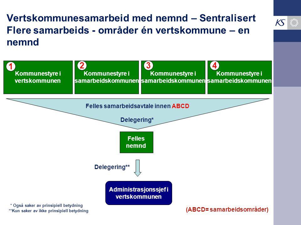 Vertskommunesamarbeid med nemnd – Sentralisert Flere samarbeids - områder én vertskommune – en nemnd Kommunestyre i samarbeidskommunen 4 Kommunestyre
