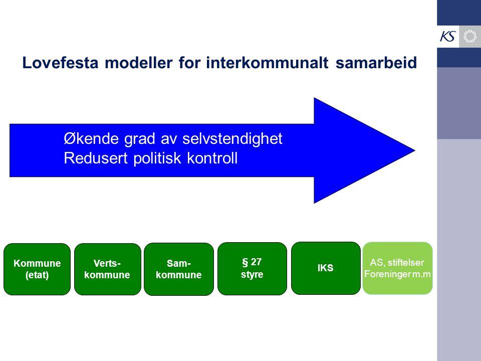 Verts- kommune Lovefesta modeller for interkommunalt samarbeid Økende grad av selvstendighet Redusert politisk kontroll Kommune (etat) Sam- kommune §