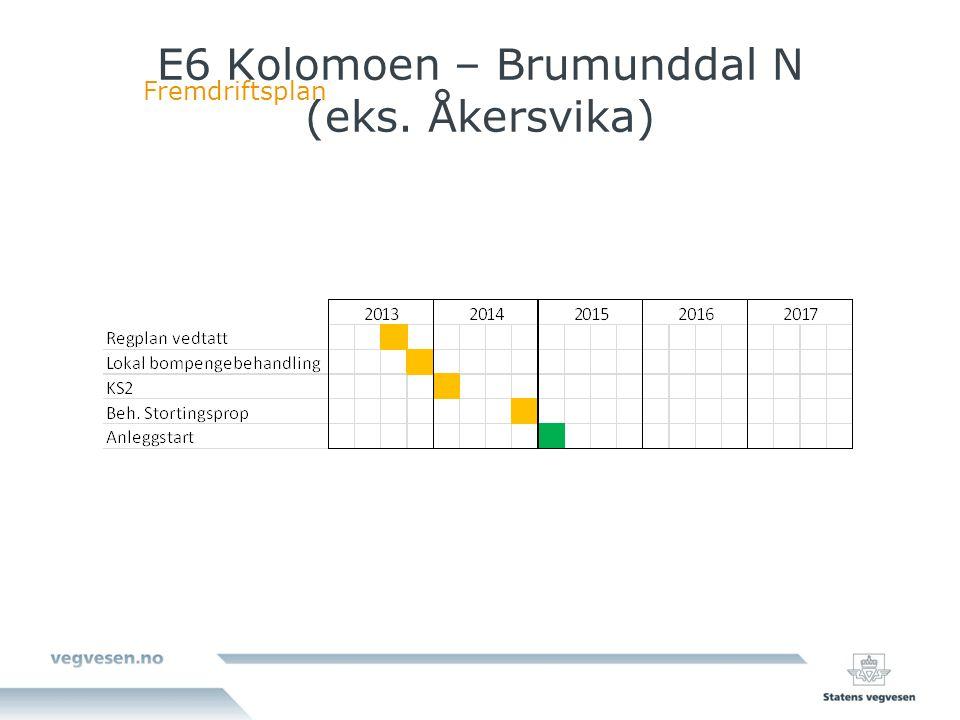 E6 Kolomoen – Brumunddal N (eks. Åkersvika) Fremdriftsplan