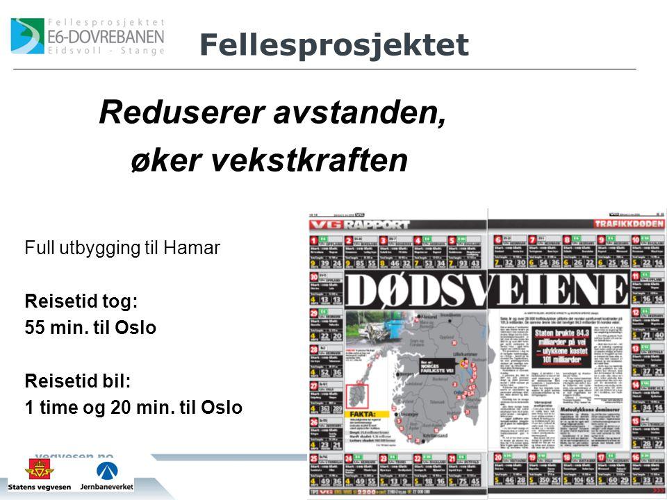 Fellesprosjektet Reduserer avstanden, øker vekstkraften Full utbygging til Hamar Reisetid tog: 55 min. til Oslo Reisetid bil: 1 time og 20 min. til Os