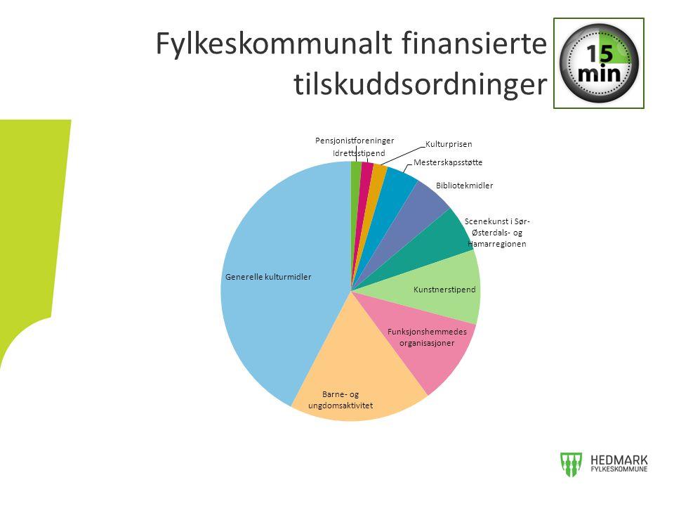 Fylkeskommunalt finansierte tilskuddsordninger