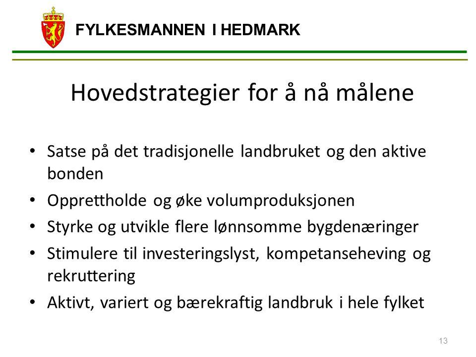 FYLKESMANNEN I HEDMARK Hovedstrategier for å nå målene Satse på det tradisjonelle landbruket og den aktive bonden Opprettholde og øke volumproduksjone