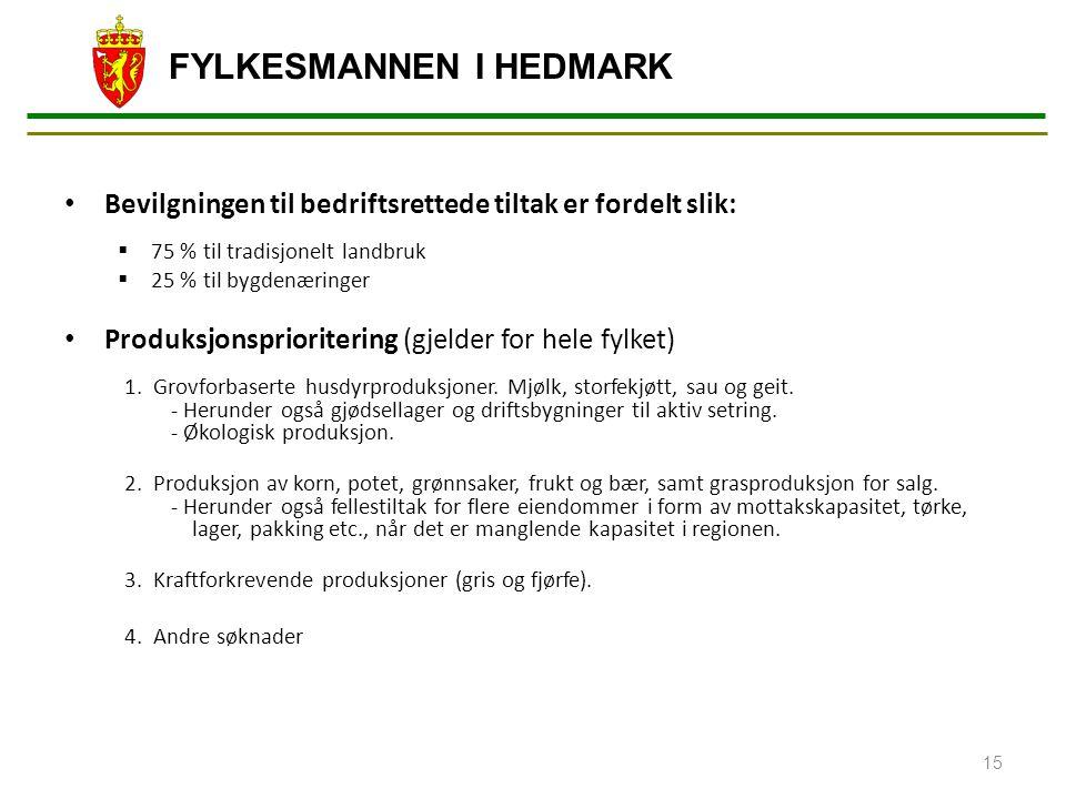 FYLKESMANNEN I HEDMARK Bevilgningen til bedriftsrettede tiltak er fordelt slik:  75 % til tradisjonelt landbruk  25 % til bygdenæringer Produksjonsp