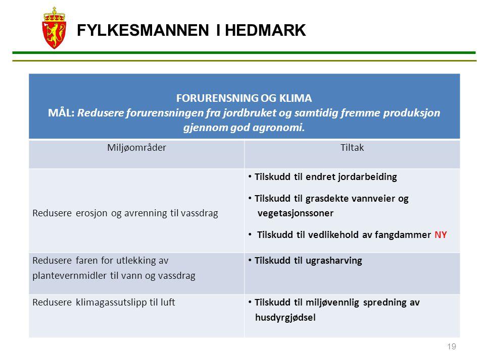 FYLKESMANNEN I HEDMARK 19 FORURENSNING OG KLIMA MÅL: Redusere forurensningen fra jordbruket og samtidig fremme produksjon gjennom god agronomi. Miljøo