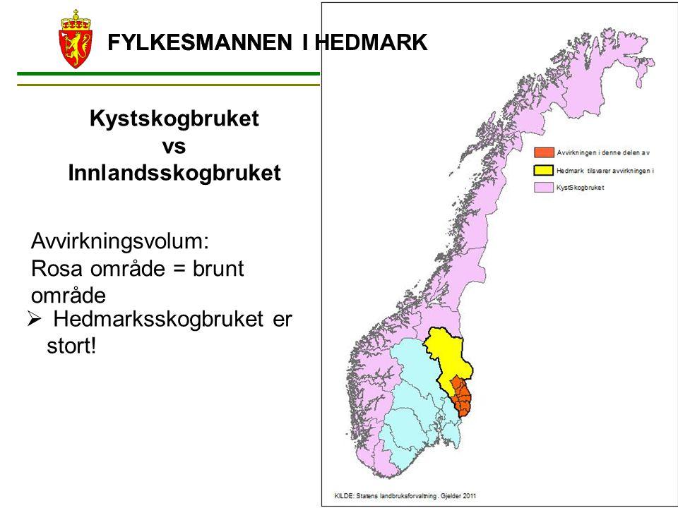 FYLKESMANNEN I HEDMARK  Hedmarksskogbruket er stort! Kystskogbruket vs Innlandsskogbruket Avvirkningsvolum: Rosa område = brunt område