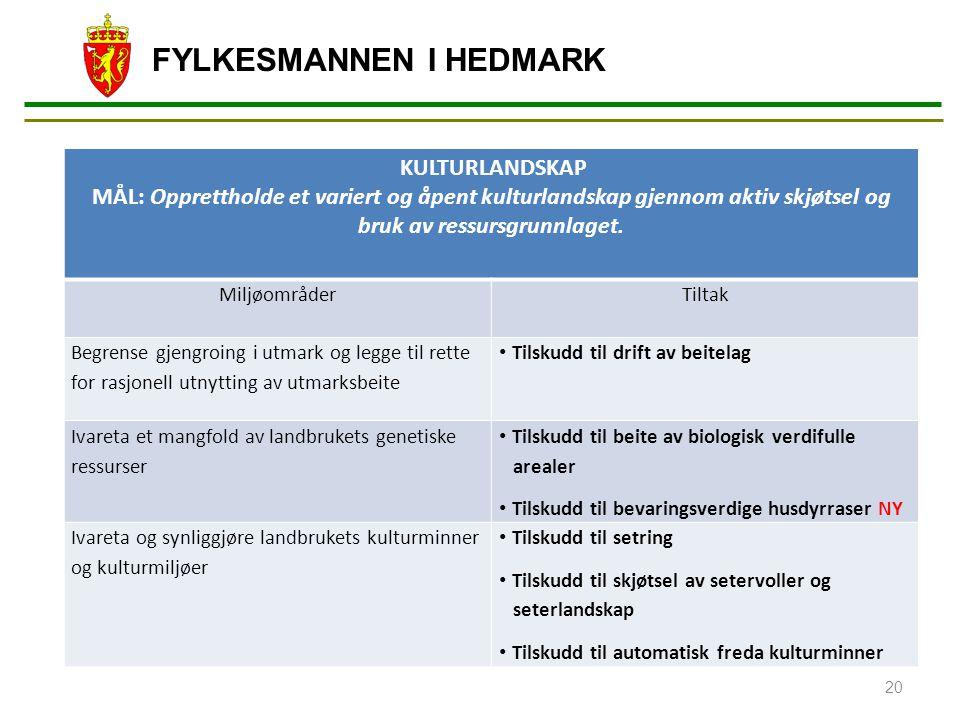 FYLKESMANNEN I HEDMARK 20 KULTURLANDSKAP MÅL: Opprettholde et variert og åpent kulturlandskap gjennom aktiv skjøtsel og bruk av ressursgrunnlaget. Mil