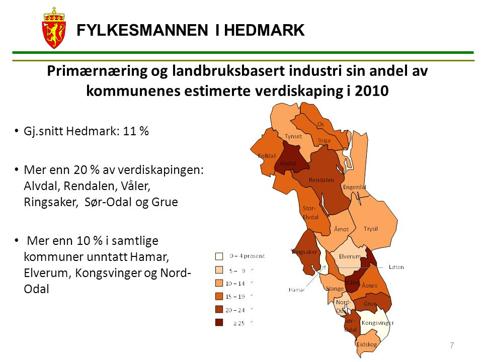 FYLKESMANNEN I HEDMARK Primærnæring og landbruksbasert industri sin andel av kommunenes estimerte verdiskaping i 2010 7 Gj.snitt Hedmark: 11 % Mer enn