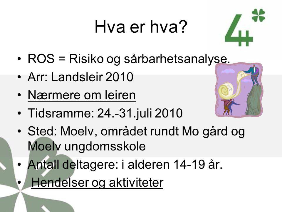 Hva er hva? ROS = Risiko og sårbarhetsanalyse. Arr: Landsleir 2010 Nærmere om leiren Tidsramme: 24.-31.juli 2010 Sted: Moelv, området rundt Mo gård og