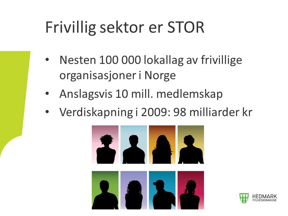 Nesten 100 000 lokallag av frivillige organisasjoner i Norge Anslagsvis 10 mill.