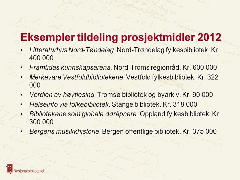 Eksempler tildeling prosjektmidler 2012 Litteraturhus Nord-Tøndelag. Nord-Trøndelag fylkesbibliotek. Kr. 400 000 Framtidas kunnskapsarena. Nord-Troms
