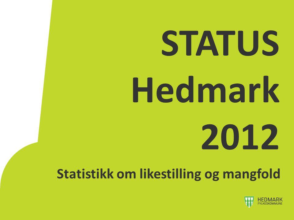 STATUS Hedmark 2012 Statistikk om likestilling og mangfold