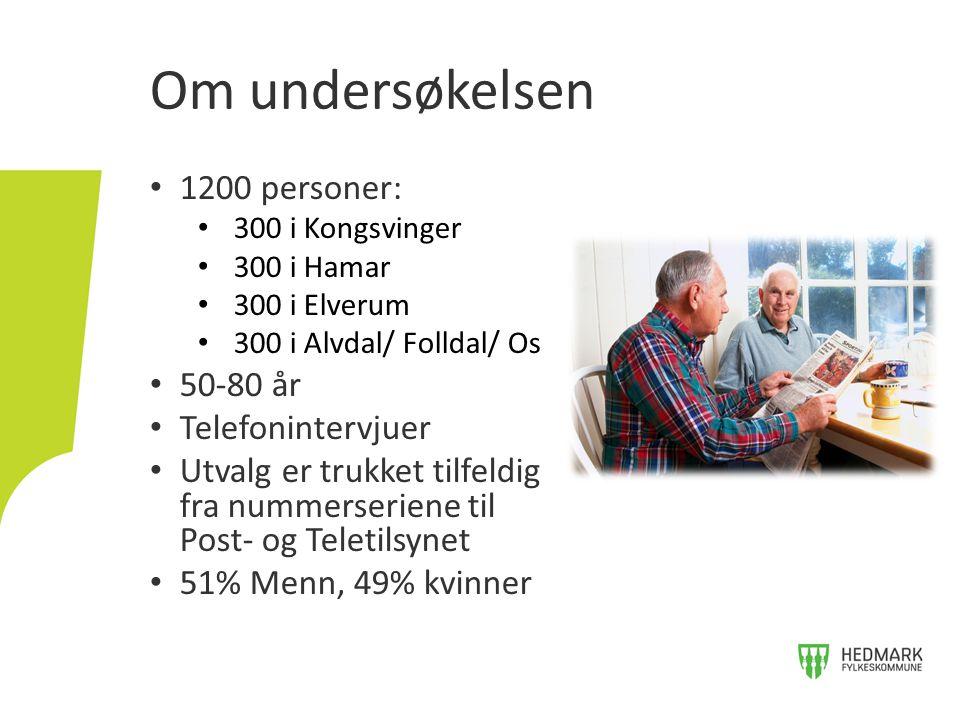 1200 personer: 300 i Kongsvinger 300 i Hamar 300 i Elverum 300 i Alvdal/ Folldal/ Os 50-80 år Telefonintervjuer Utvalg er trukket tilfeldig fra nummerseriene til Post- og Teletilsynet 51% Menn, 49% kvinner Om undersøkelsen