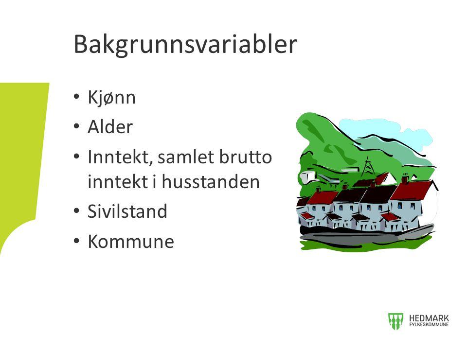 Kjønn Alder Inntekt, samlet brutto inntekt i husstanden Sivilstand Kommune Bakgrunnsvariabler