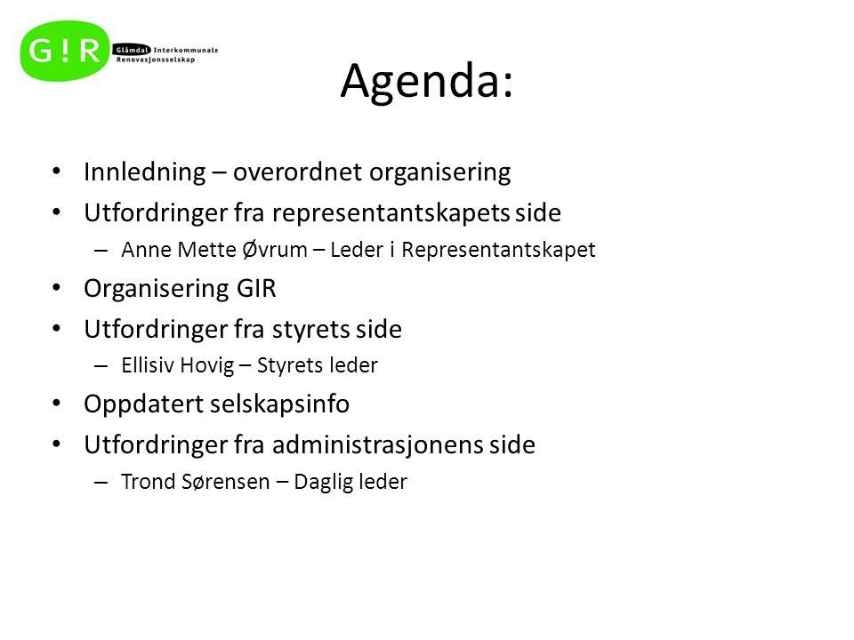 Agenda: Innledning – overordnet organisering Utfordringer fra representantskapets side – Anne Mette Øvrum – Leder i Representantskapet Organisering GI