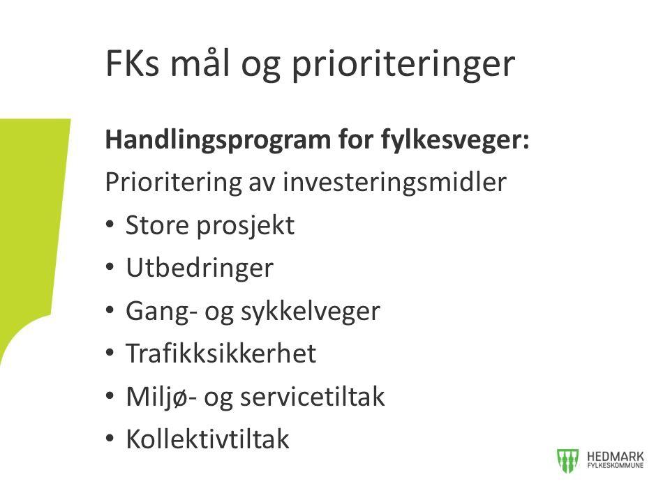 Handlingsprogram for fylkesveger: Prioritering av investeringsmidler Store prosjekt Utbedringer Gang- og sykkelveger Trafikksikkerhet Miljø- og servic