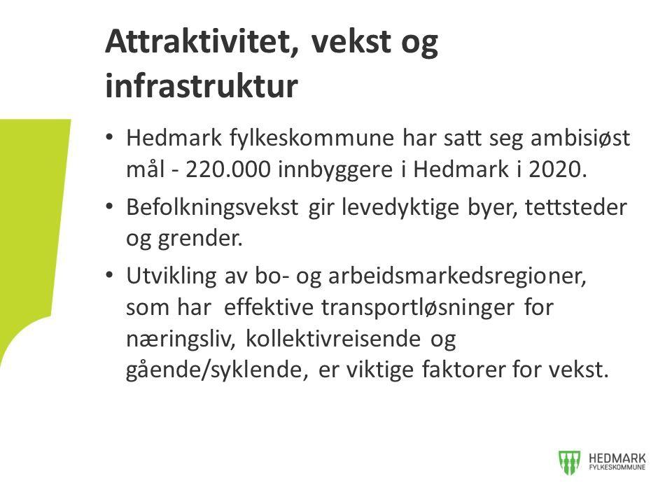 Hedmark fylkeskommune har satt seg ambisiøst mål - 220.000 innbyggere i Hedmark i 2020. Befolkningsvekst gir levedyktige byer, tettsteder og grender.