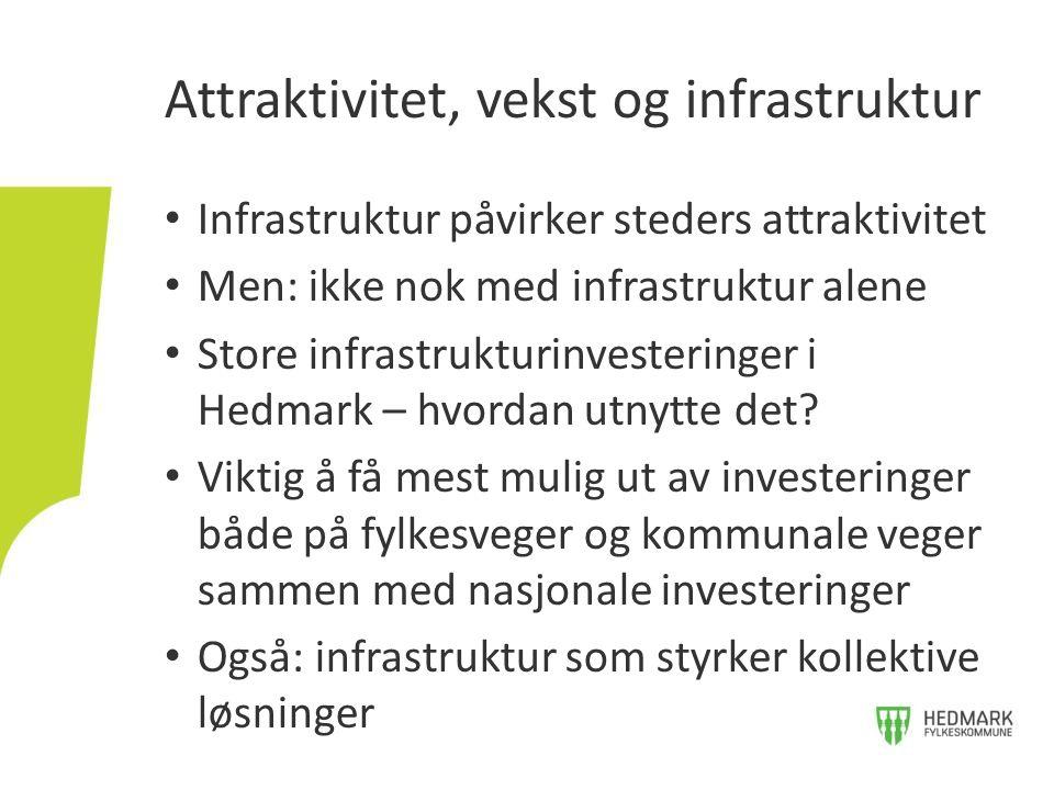 Infrastruktur påvirker steders attraktivitet Men: ikke nok med infrastruktur alene Store infrastrukturinvesteringer i Hedmark – hvordan utnytte det? V