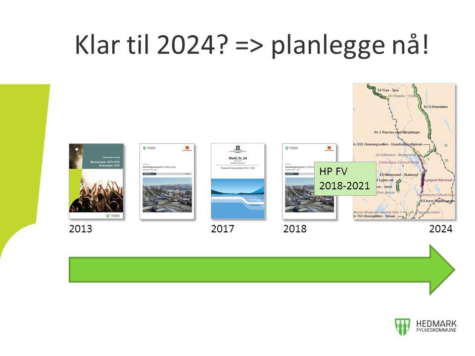 Klar til 2024? => planlegge nå! 2024201320182017 HP FV 2018-2021