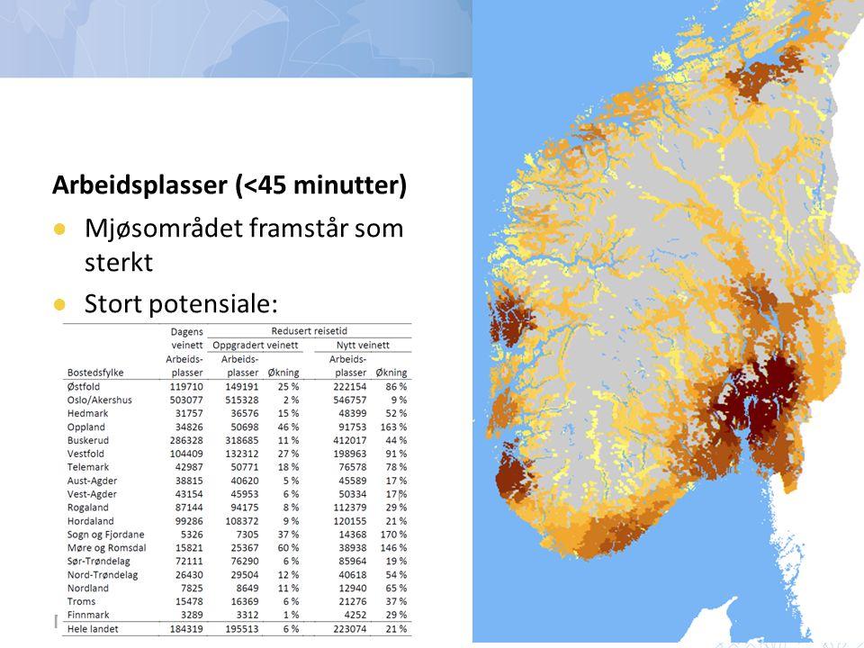 Mulighetenes Oppland Arbeidsplasser (<45 minutter) Mjøsområdet framstår som sterkt Stort potensiale: