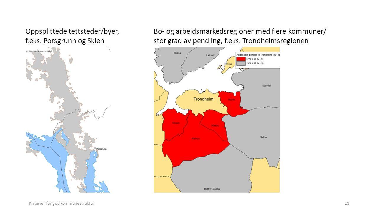 Kriterier for god kommunestruktur11 Oppsplittede tettsteder/byer, f.eks.