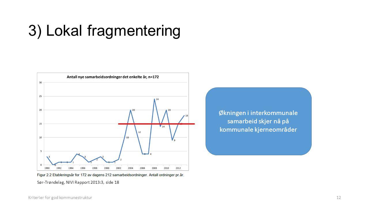 Kriterier for god kommunestruktur12 Sør-Trøndelag, NIVI Rapport 2013:3, side 18 3) Lokal fragmentering Økningen i interkommunale samarbeid skjer nå på kommunale kjerneområder