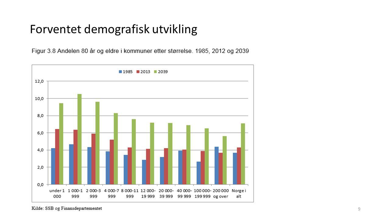Forventet demografisk utvikling Kriterier for god kommunestruktur9