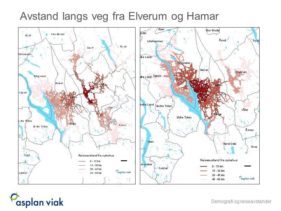 Avstand langs veg fra Elverum og Hamar Demografi og reiseavstander