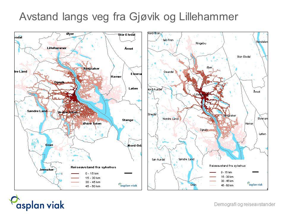 Avstand langs veg fra Gjøvik og Lillehammer Demografi og reiseavstander